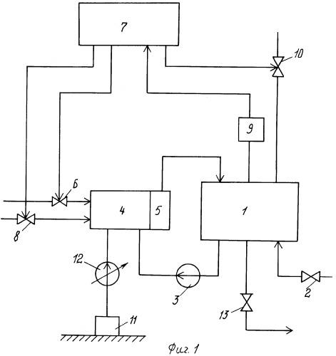 Разница температур в теплообменнике из за накипи печи банные с теплообменником купить в москве