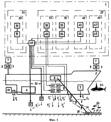 Способ управления поведением морских млекопитающих в процессе промысла рыбы