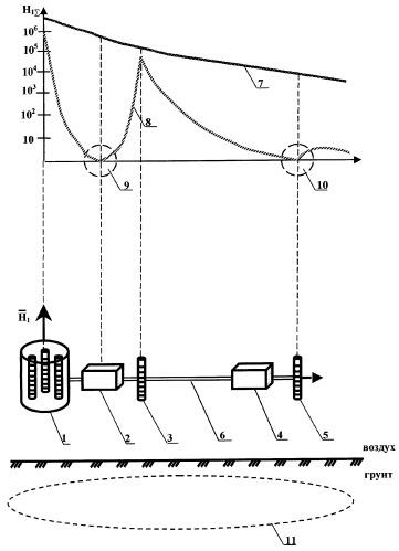 Глубинный металлоискатель