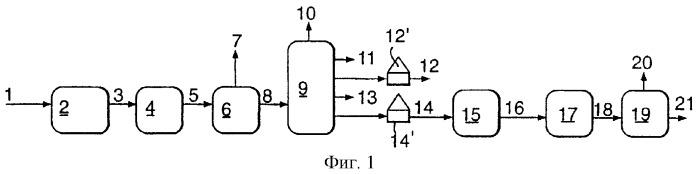 Способ получения веретенного масла, легкого машинного масла и среднего машинного масла из остаточных фракций процесса топливного гидрокрекинга