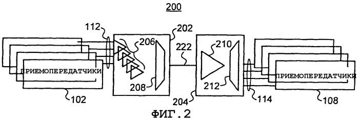 Интегральная оптическая схема