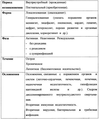 Коллективом авторов Ижевской