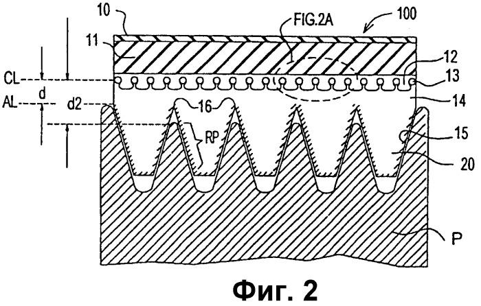 Приводной ремень и способ его изготовления