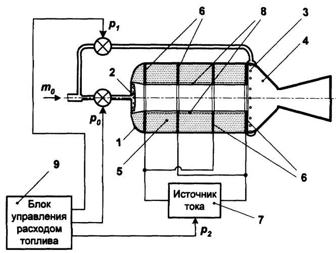 Способ регулирования соотношения компонентов топлива в гибридном ракетном двигателе
