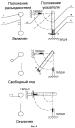 Схема электромагнитной блокировки коммутационных аппаратов