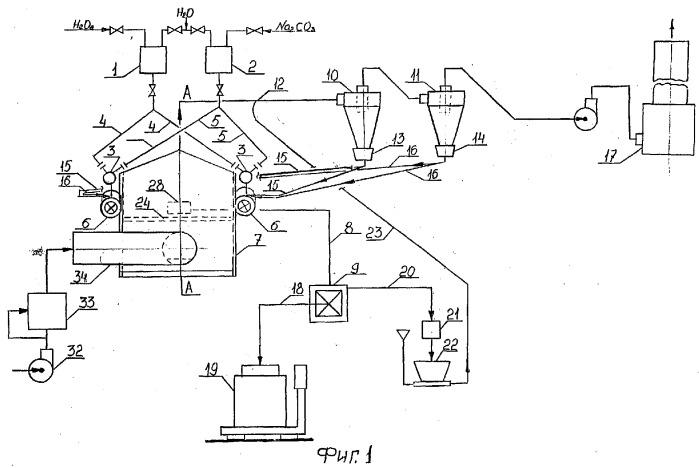 Способ получения гранулированного перкарбоната натрия и установка для осуществления способа