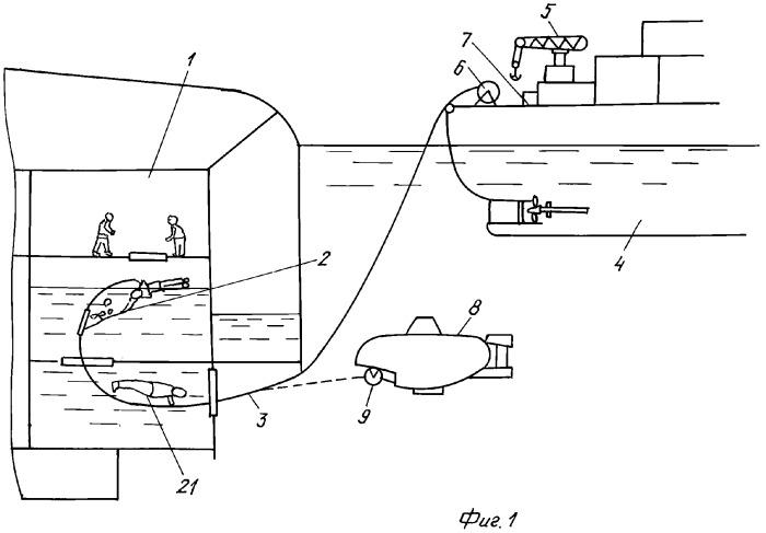 Способ спасения людей из отсеков опрокинувшегося корабля и устройство для его осуществления