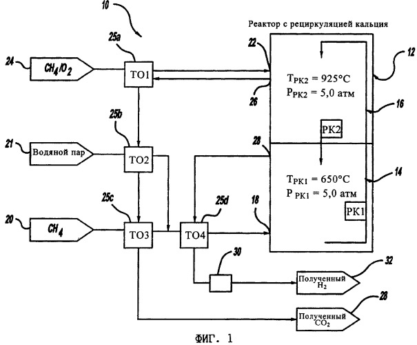 Способ и аппарат для получения водорода