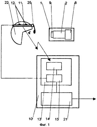 Оптико-электронная система обзора и целеуказания