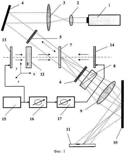 Устройство распознавания внутренних неоднородностей объекта