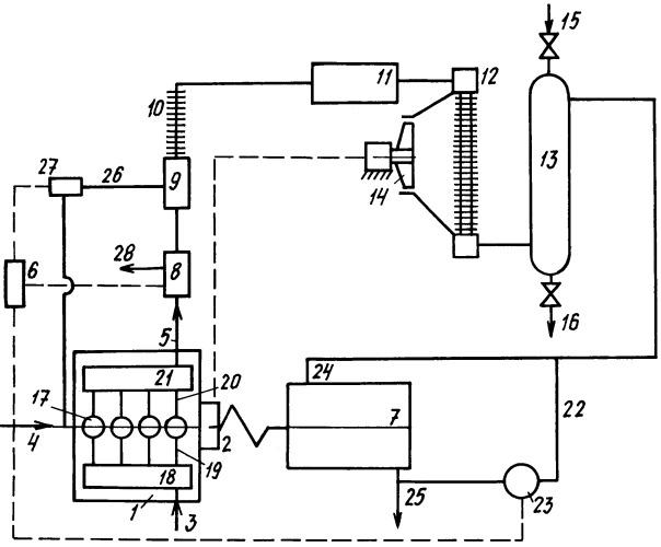 Способ получения компримированного инертного газа с регулируемыми давлением и расходом и устройство для его воплощения