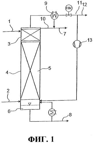 Способ гидрирования ароматического соединения посредством реакционной дистилляции
