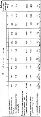 Электроизоляционный полиэфиримидный лак