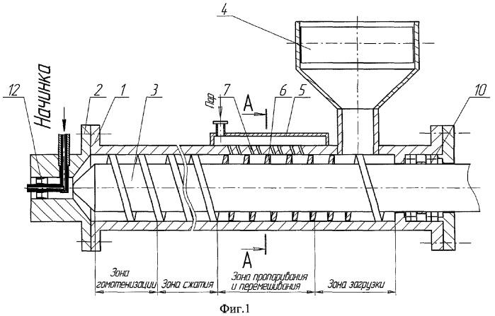 Шнековый экструдер для производства продуктов с начинкой