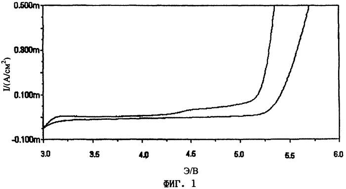 Способ получения бис(трифторметил)имидо-солей