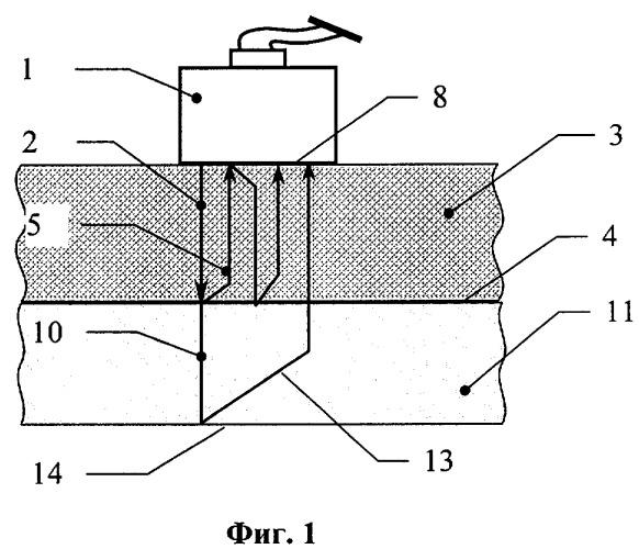Способ выявления нарушений соединения полимерного покрытия с металлическими трубами