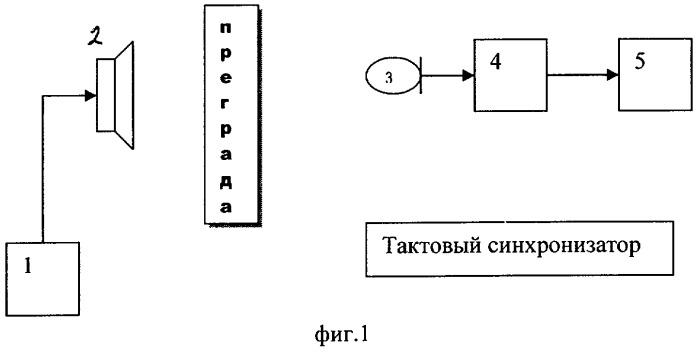 Устройство измерения максимальной разборчивости речи