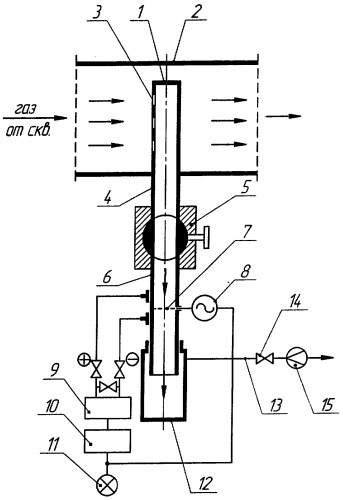 Сигнализатор выноса песка и других твердых частиц из газовой скважины