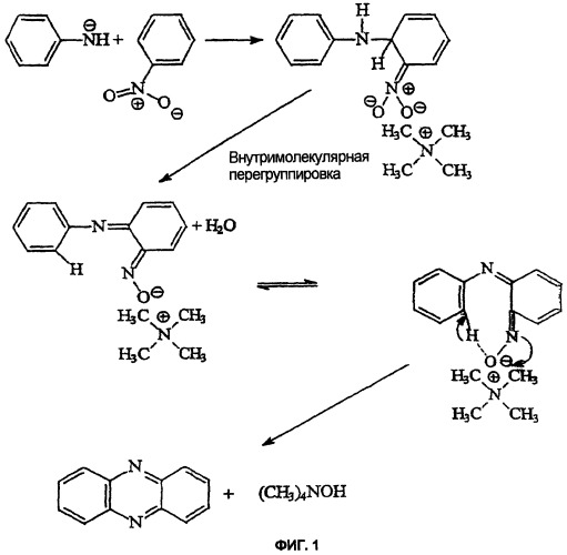 Способ получения соединений при сочетании анилина и нитробензола
