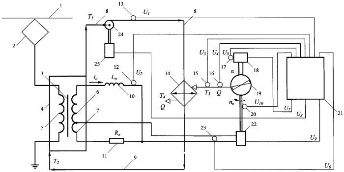 Автоматическая система регулирования температуры тягового трансформатора тягового транспортного средства