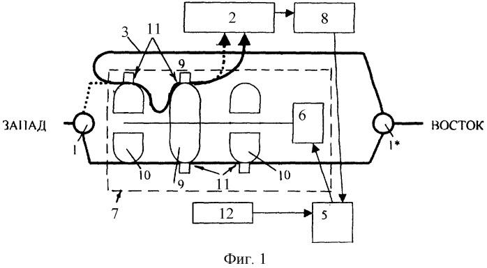Способ передачи оптического