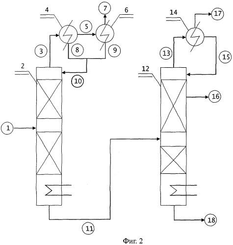 Способ выделения диметилового эфира