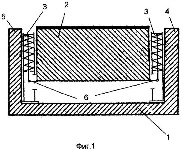 Виброизолированный фундамент на тарельчатых пружинах