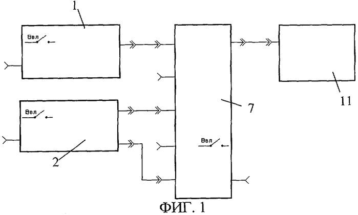 """Геофизический комплекс для поиска подповерхностных объектов """"гфк-1"""""""