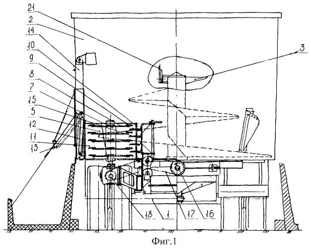 Картинки по запросу Существующие автоматические центробежные смесители