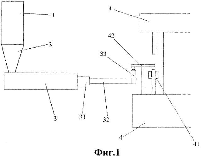Способ компрессионного формования полукристаллических полимеров