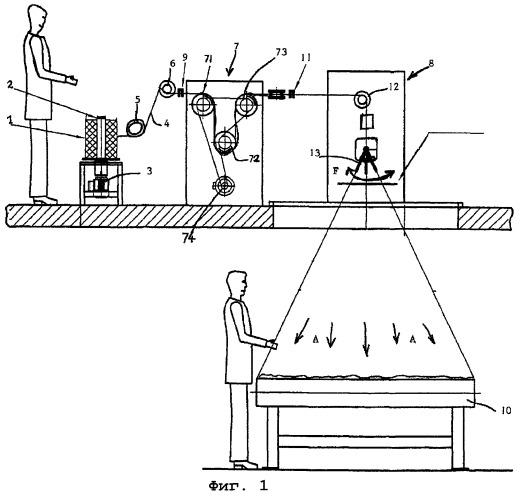 Способ изготовления матов, линия для его осуществления и их использование