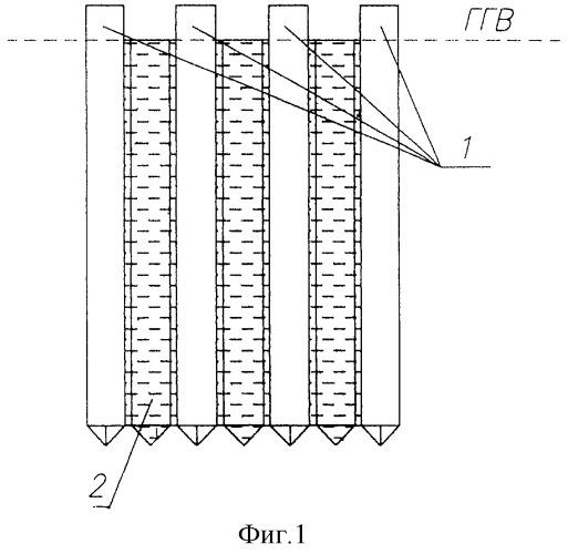 Подпорная стенка из жб шпунтовых свай
