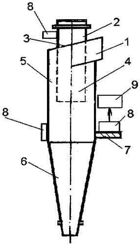 Способ виброинерционного пылеулавливания и устройство для его осуществления