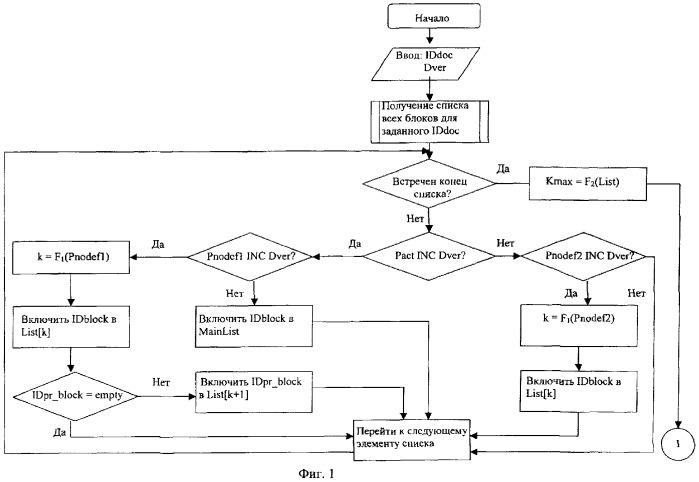 Способ фиксации и визуализации вида изменяющегося объекта в любой из моментов или периодов времени (варианты)