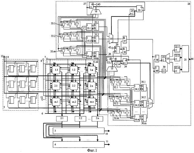 Устройство планирования размещения задач в системах с кольцевой организацией при направленной передаче информации