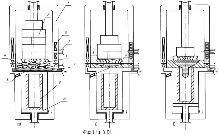 Способ литья металла с использованием гарнисажа в качестве расходуемого электрода