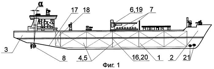 Способ транспортировки наливных грузов (варианты)