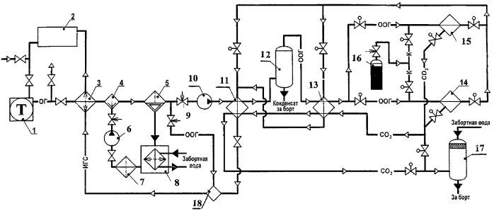 Способ получения искусственной газовой смеси для двигателя внутреннего сгорания, работающего в режиме рециркуляции отработавших газов, и устройство для его осуществления