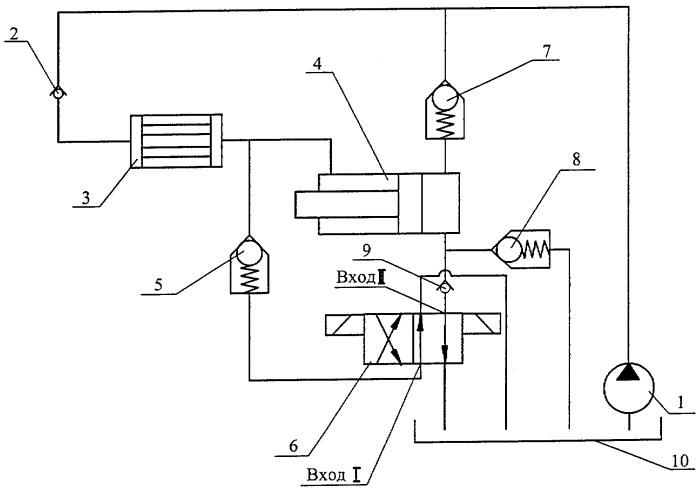 Гидравлическая схема стенда для испытания насосов
