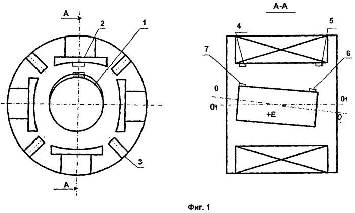 Способ измерения воздушного зазора в электрических машинах