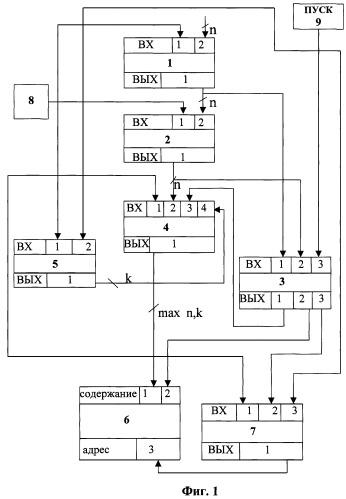 Способ n-канальной регистрации интервалов времени и регистратор для его осуществления