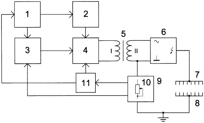 Ионизатор воздуха и газов