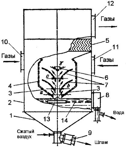 Гидродинамический пылеуловитель
