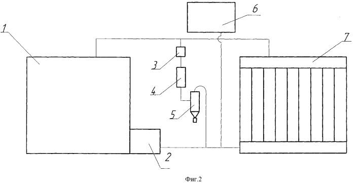 Система фильтрации охлаждающей жидкости тепловозных дизелей