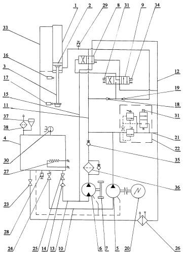 Теплообменник гидропривода теплообменник зачем