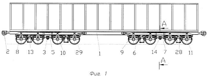Восьмиосное железнодорожное транспортное средство
