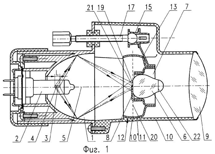 Способ регулирования положения светового пучка фары транспортного средства и устройство для его осуществления