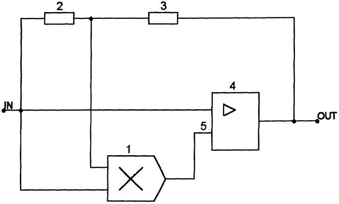 Обратная связь по форматным искажениям (осфи)