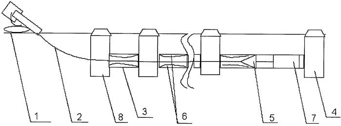Способ очистки внутренней поверхности труб
