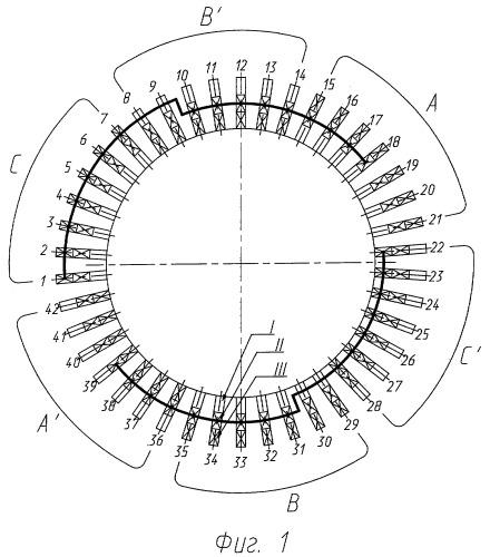 Статор трехфазной двухполюсной электрической машины (варианты)